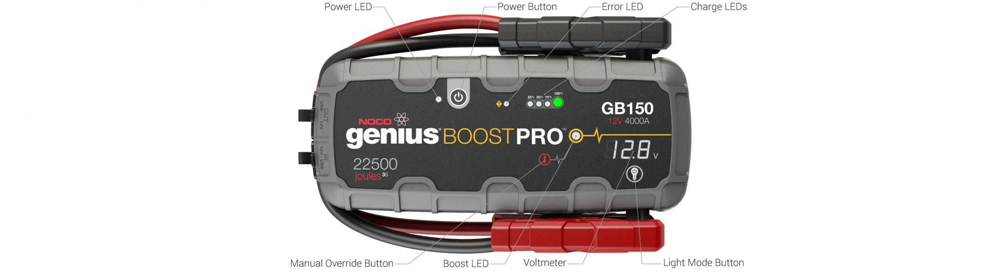 GB150 Jump Box Starting Battery Booster Pack User Interface